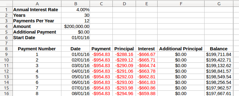 Amortization Screen Shot