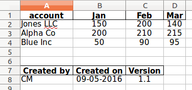 Sample Excel Auto Filter