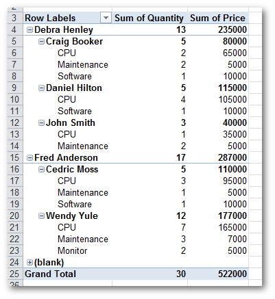 Simple Excel pivot table