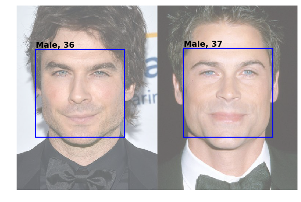 Build a Celebrity Look-Alike Detector with Azure's Face Detect and