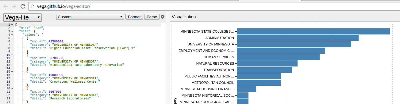 Introduction to Data Visualization with Altair - Practical Business
