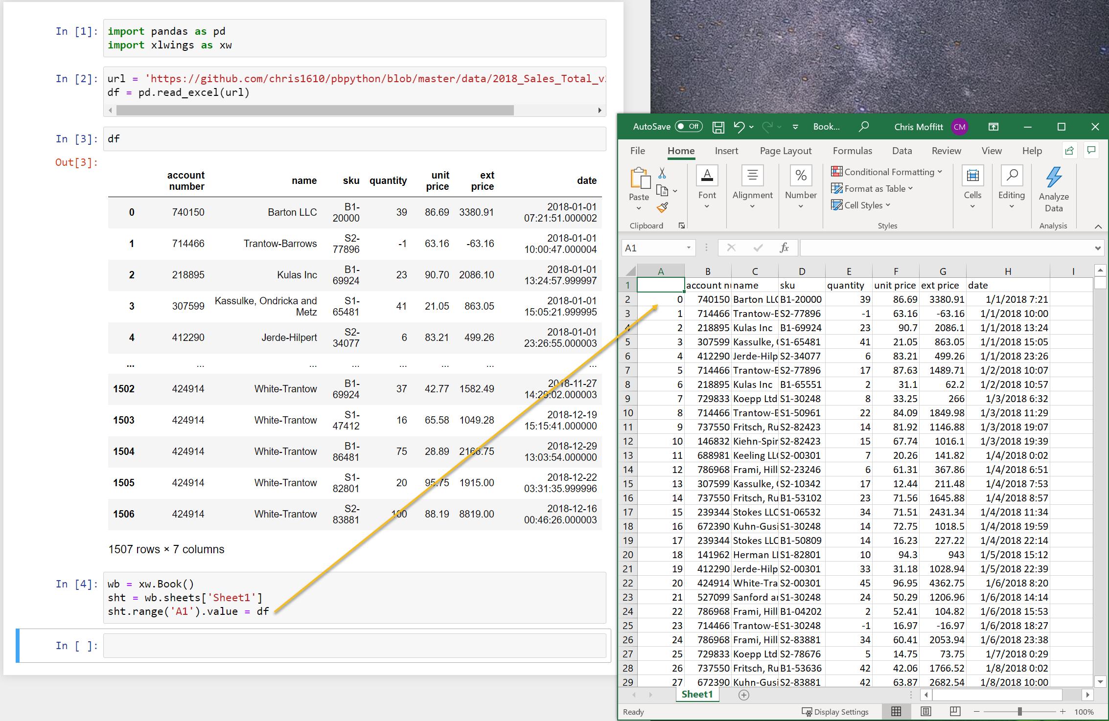 Pandas DataFrame Visualization Tools